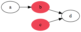 Mount parallel start example